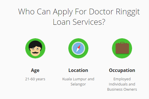 Who Can Apply For Doctor Ringgit