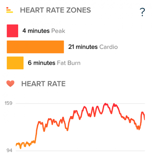 Fitbit Charge 2 - Couch to 5k